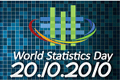 October 20, 2010 is the first World Statistics Day.